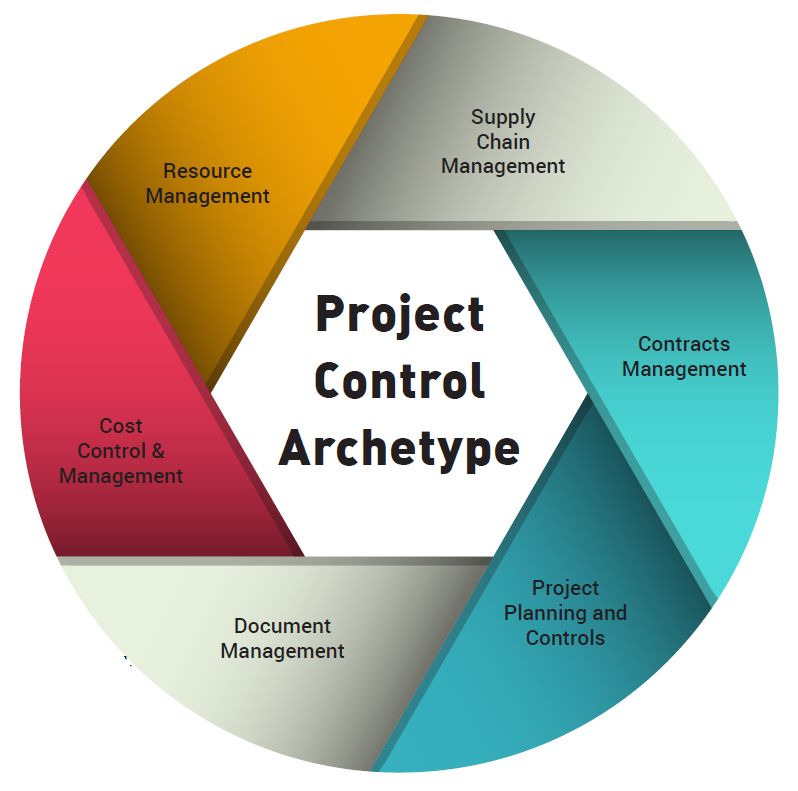 project management capstone Management capstone project help, management capstone project writing service - management capstone project help introduction college student are reporting that capstone projects are assisting them both discover and advance their pro.